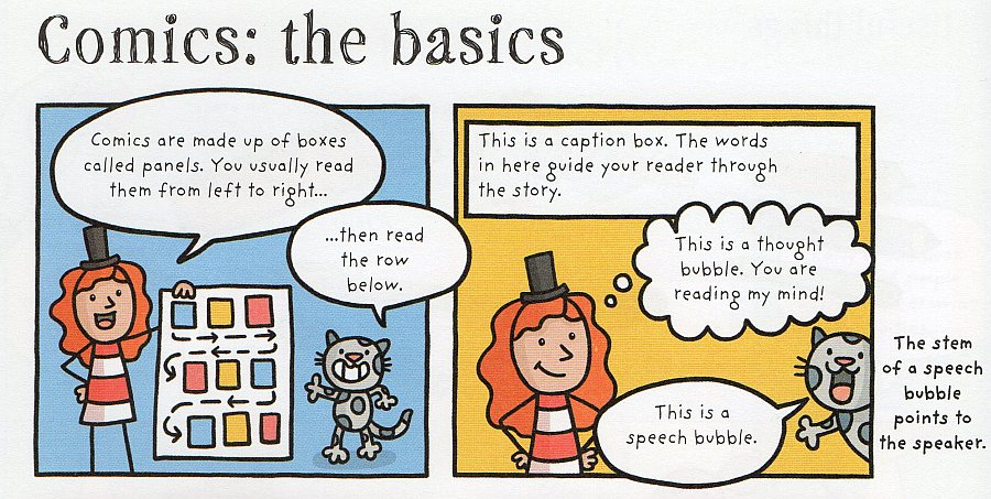How to write and draw comic books